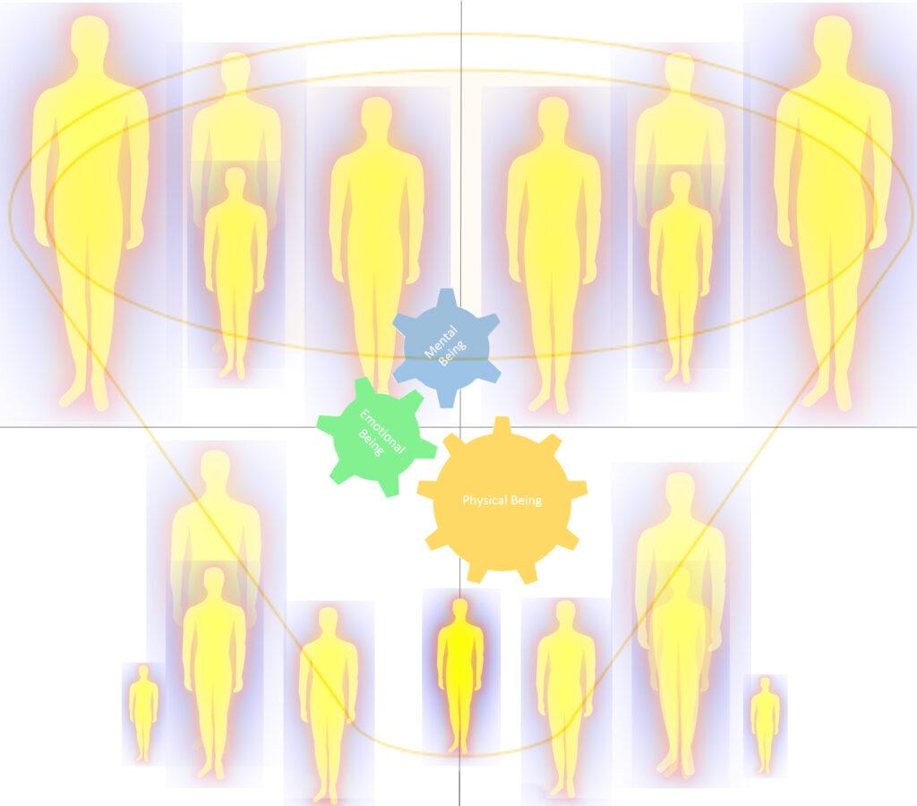 Imbalanced energy fields