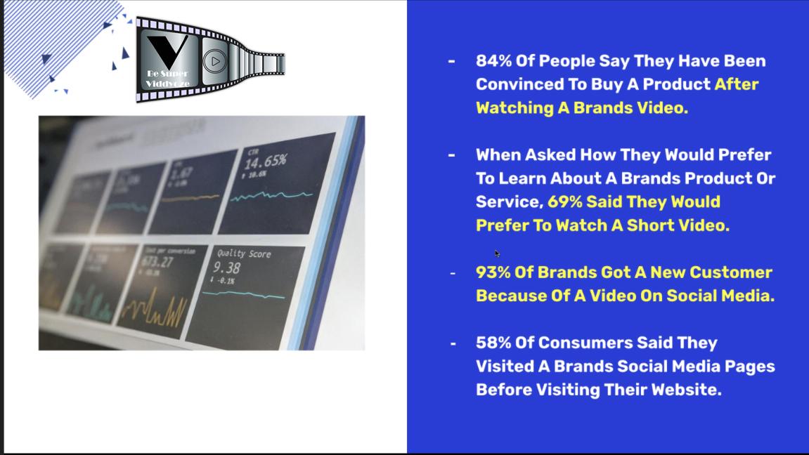 BeSuper-Viddyoze-Marketing-Stats