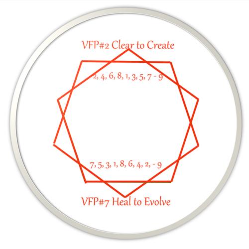 VFP#2-VFP#7