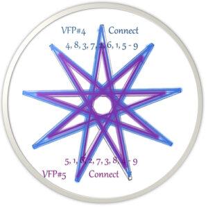 VFP#4-VFP#5